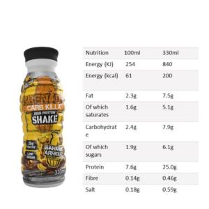 Banana Armour Protein shake nutrition fact
