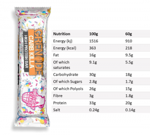 Birthday cake protein bar nutrition fact