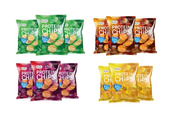 Protein Chips Package