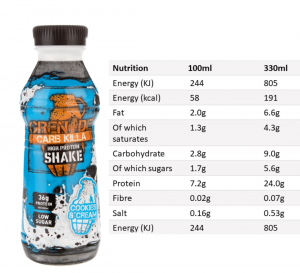 cookies and cream protein shake nutrition fact