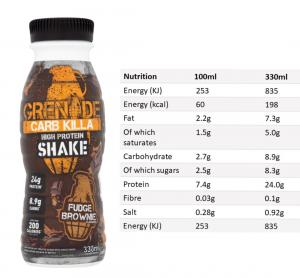 fudge Brownie protein shake nutrition fact