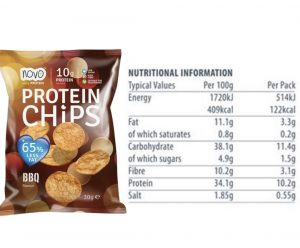BBq protein chips nutritional facts