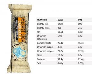 White choco cookie bar nutrition fact