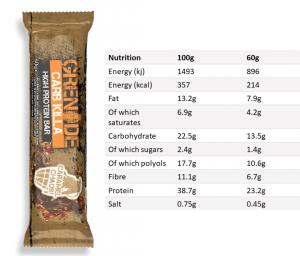 caramel choas bar nutrition fact