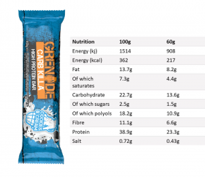cookie and cream bar nutrition fact