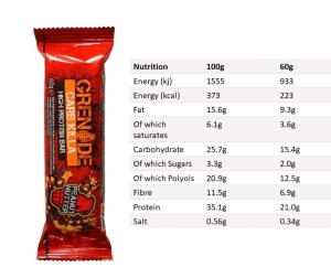 peanut nutter bar nutrition fact