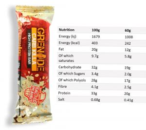 white choco salted peanut bar nutrition fact
