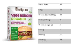 nf burger organic